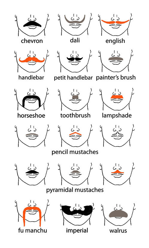 mustache-choices